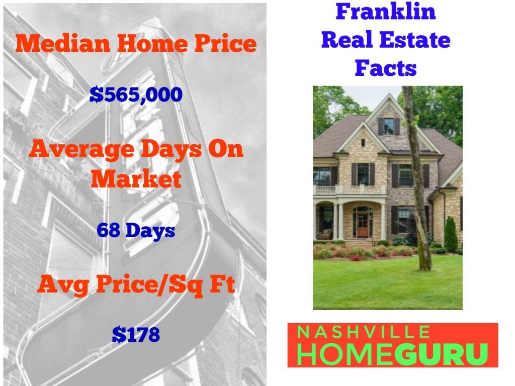 More Franklin Tennessee Real Facts