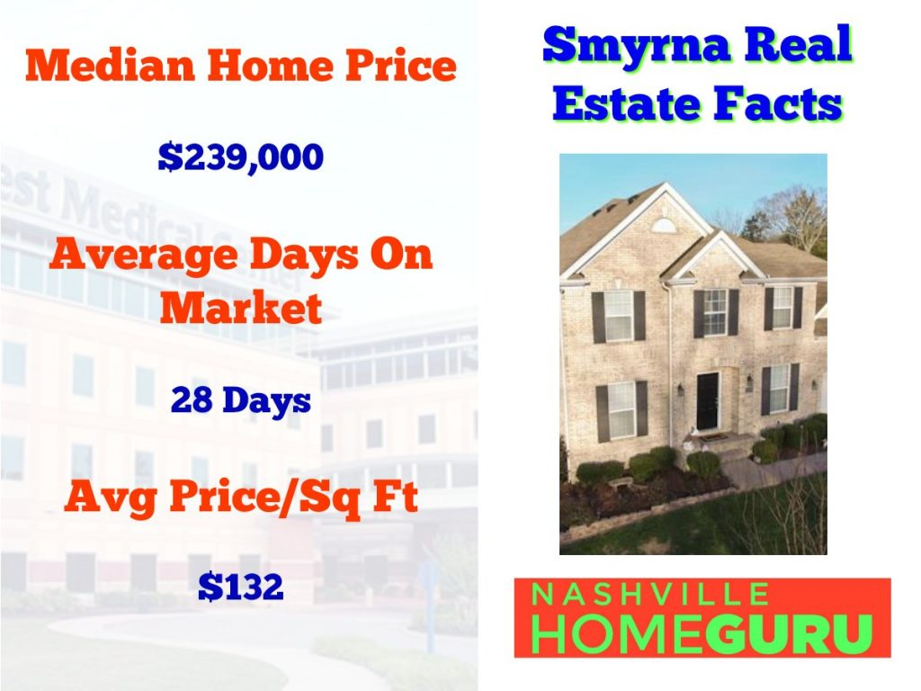Smyrna New Construction Homes
